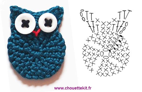 Une Petite Chouette Au Crochet Tuto Chouette Kit