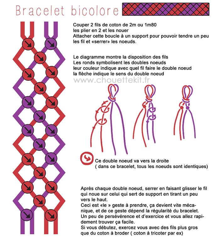 Bracelet Bresilien En Mode Diy Le Tuto Diagramme Et Video